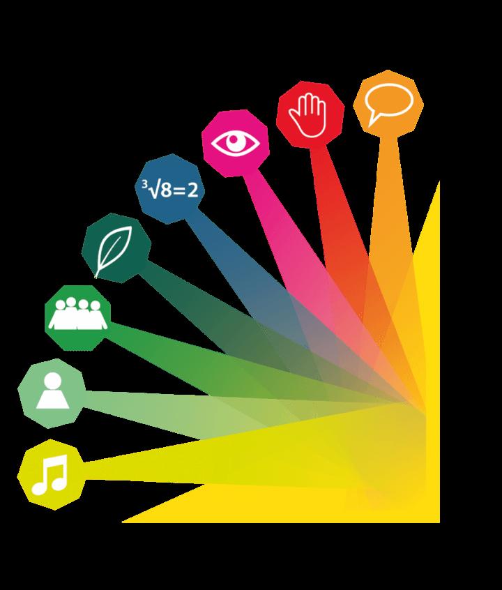 MIDAS™ Coaching Certificering — Foundation level